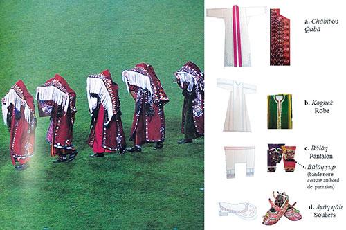 la femme turkm ne de l toffe dont sont faits des r ves la revue de t h ran iran. Black Bedroom Furniture Sets. Home Design Ideas